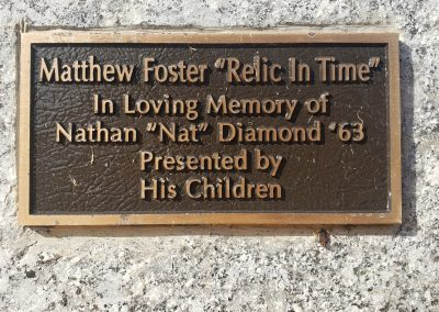 Relic In Time Plaque